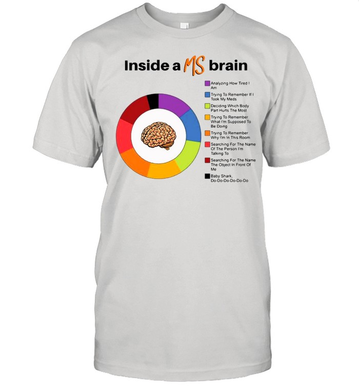 Inside A Ms Brain Analyzing How Tired I Am  Classic Men's T-shirt